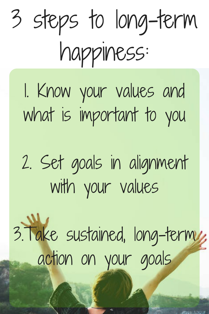 3 steps to choose to be happy long term